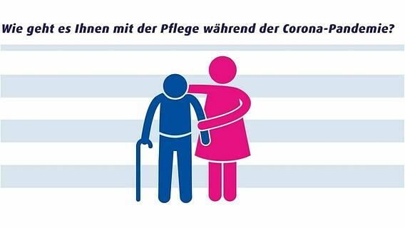 Das Bild zeigt zwei Icons: Ein blaues mit Gehstock, ein pinkes legt den Arm darum. Überschrift: Wie geht es Ihnen mit der Pflge während er Corona-Pandemie?
