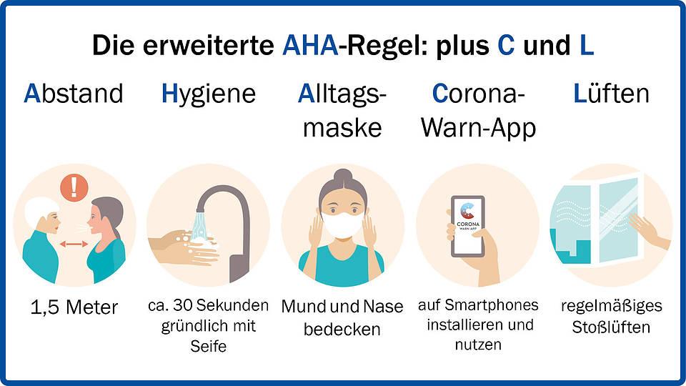Was Tun In Zeiten Der Corona Infektion Sozialverband Vdk Baden Wurttemberg E V